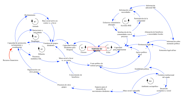 sistema-1