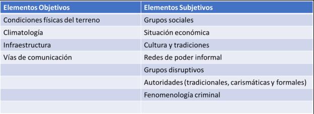 tabla-de-entorno